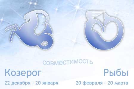 Гороскопы и Астрология