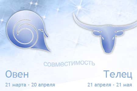 гороскоп совместимости знаков зодиака овна и рыбы #14