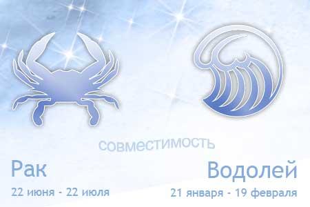 Совместимость знаков зодиака рак и водолей женщина