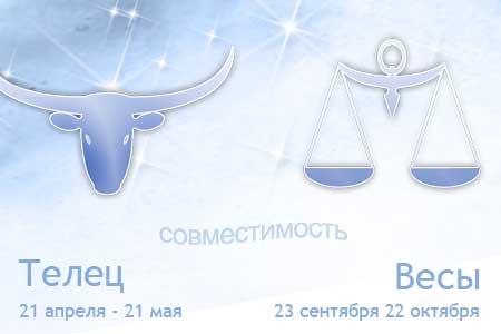 Гороскоп совместимость знаков зодиака телец и весы